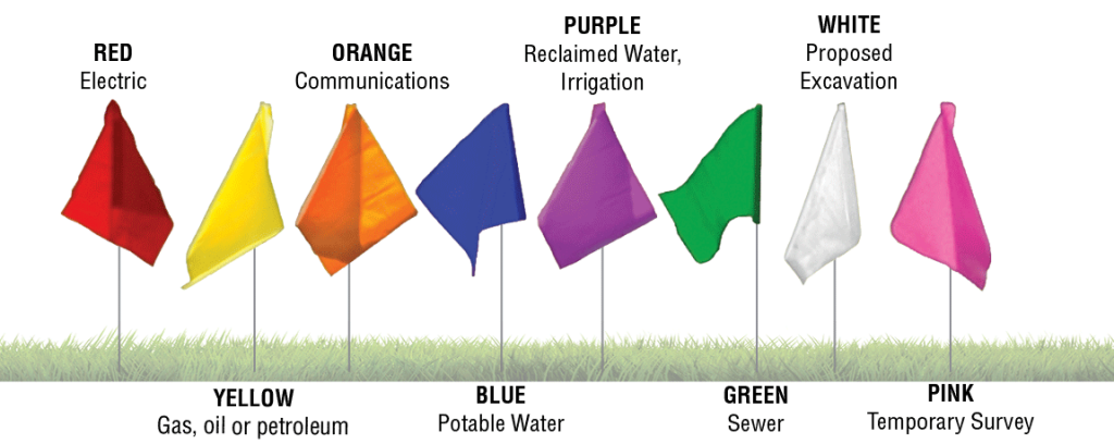 JULIE color code flags